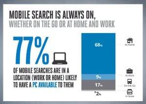 mobile internet usage stats